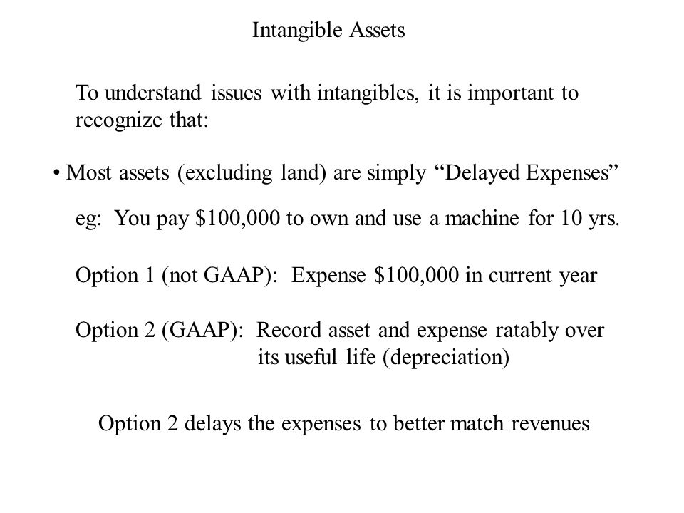 Intangible Assets Intangible Assets are assets that: Lack Physical Substance Are not Financial Instruments - Bank Deposits, Bonds, Stocks, etc.