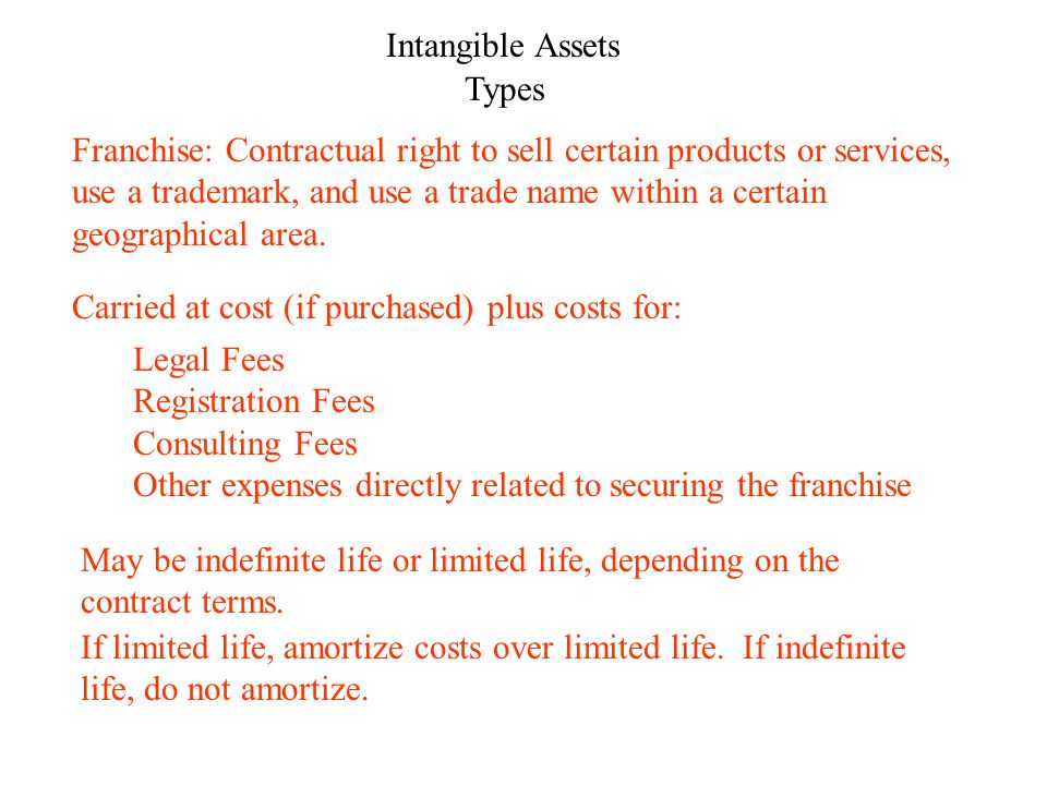 Intangible Assets Types Franchise: Contractual right to sell certain products or services, use a trademark, and use a trade name within a certain geographical area.