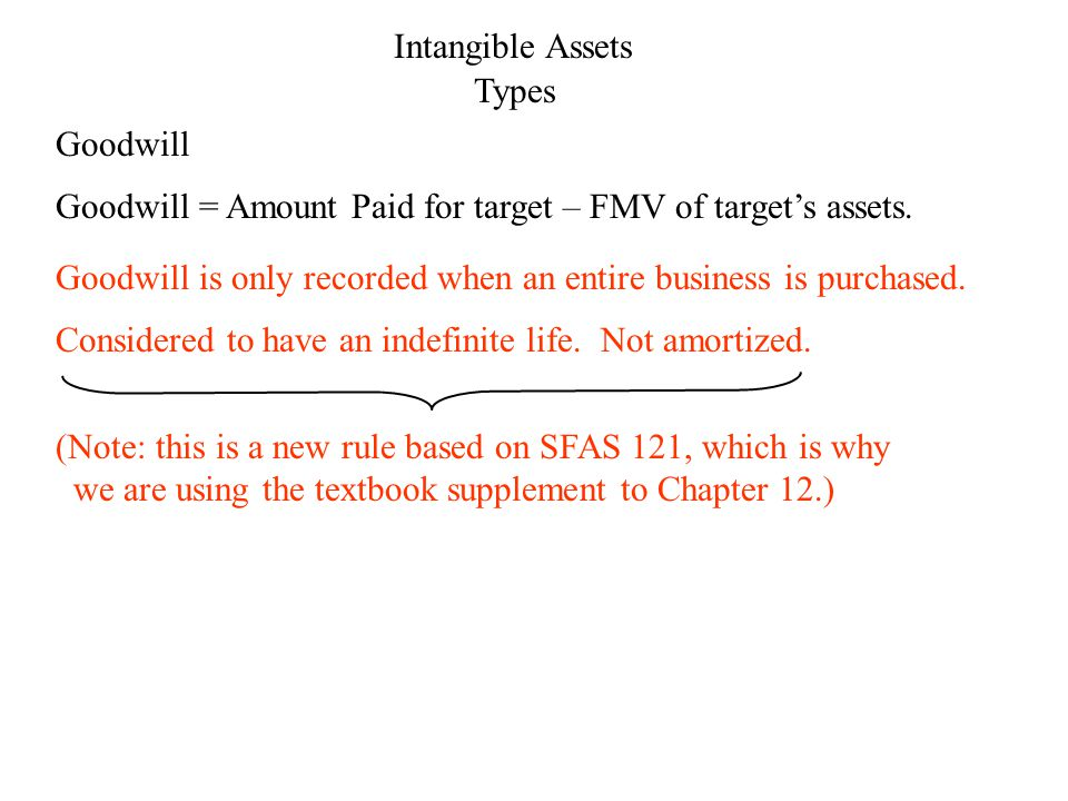 Intangible Assets Types Goodwill Goodwill = Amount Paid for target – FMV of target's assets.