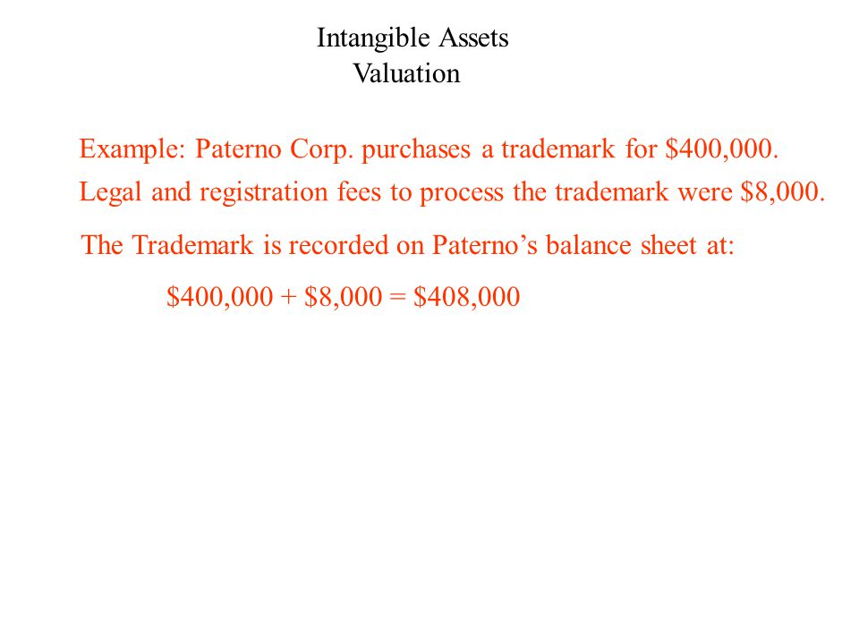 Intangible Assets Valuation Example: Paterno Corp.