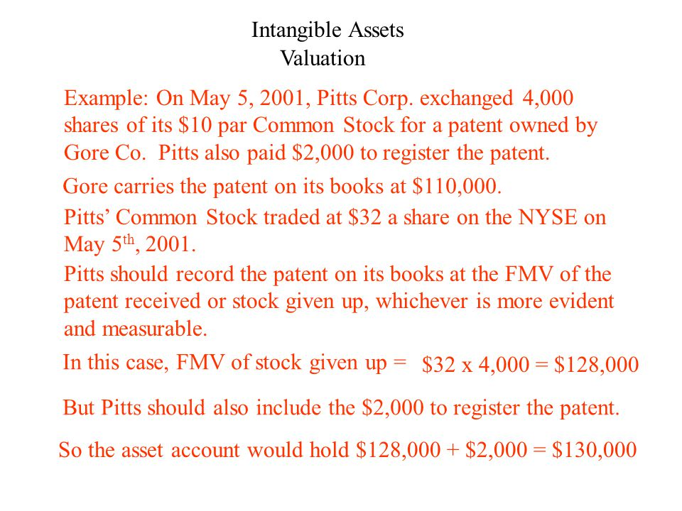 Intangible Assets Types Trademark: A word, phrase or symbol that identifies a company, product or brand.
