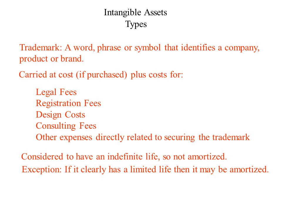 Intangible Assets Types Copyright: Exclusive right to reproduce and sell an artistic or published item.