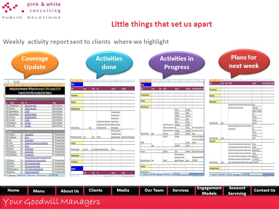 Little things that set us apart Weekly activity report sent to clients where we highlight Coverage Update Activities done Activities in Progress Plans for next week Your Goodwill Managers Home MenuAbout Us ClientsMedia Our TeamServices Engagement Models Account Servicing Contact Us