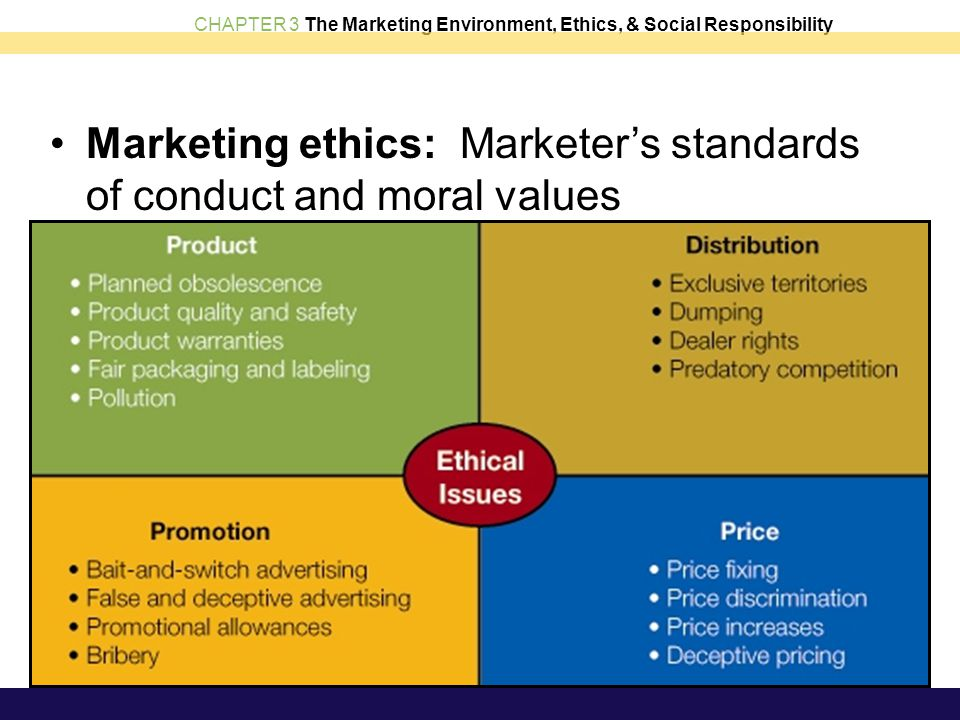 CHAPTER 3 The Marketing Environment, Ethics, & Social Responsibility Marketing ethics: Marketer's standards of conduct and moral values