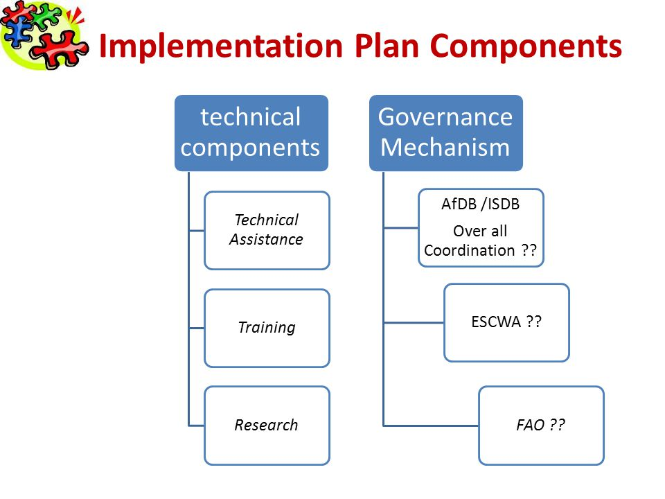 technical components Technical Assistance TrainingResearch Governance Mechanism AfDB /ISDB Over all Coordination .