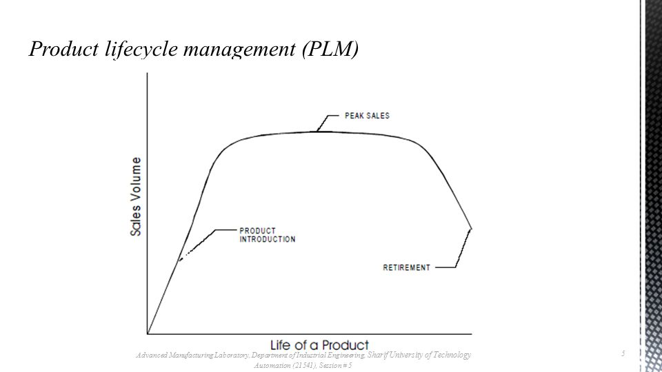  Concurrent Engineering merits:  Cost of changes in design Product lifecycle management (PLM) Advanced Manufacturing Laboratory, Department of Industrial Engineering, Sharif University of Technology Automation (21541), Session # 5 16