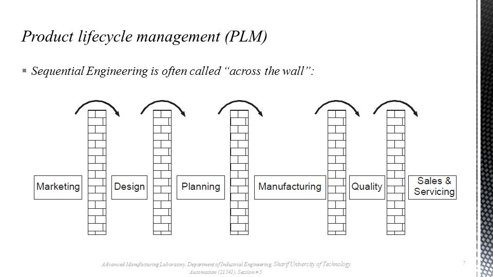  Concurrent Engineering merits:  Robust products  Concurrent approach to product design results in products with fewer errors  It avoids the loss of goodwill of the customers due to poorly engineered products  The entire product development team looks at each and every aspect of products – cost, specifications, aesthetics, ergonomics, performance and maintainability.