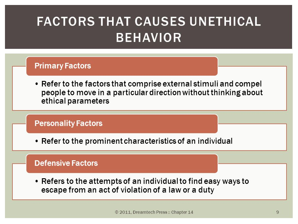 Refer to the factors that comprise external stimuli and compel people to move in a particular direction without thinking about ethical parameters Primary Factors Refer to the prominent characteristics of an individual Personality Factors Refers to the attempts of an individual to find easy ways to escape from an act of violation of a law or a duty Defensive Factors FACTORS THAT CAUSES UNETHICAL BEHAVIOR © 2011, Dreamtech Press :: Chapter 14 9