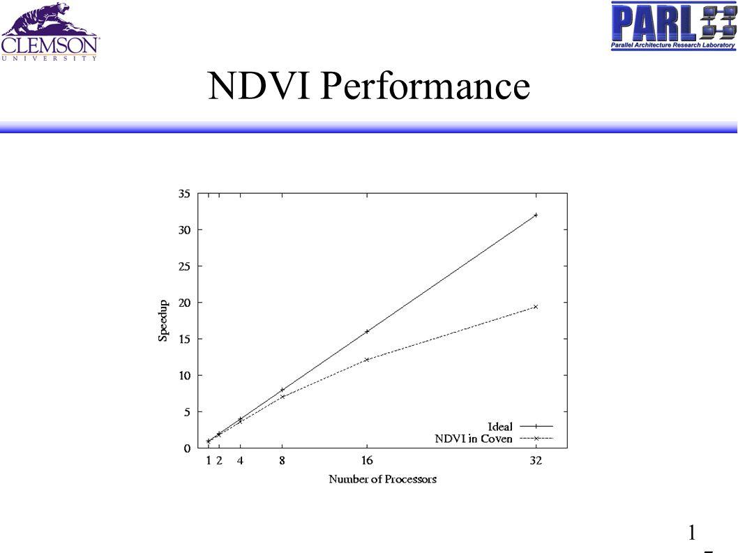 1717 NDVI Performance