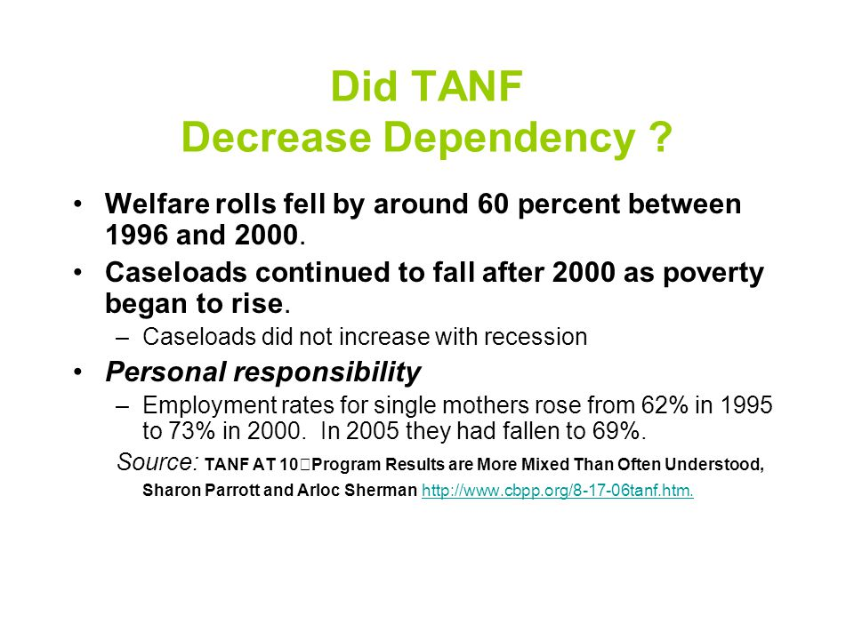 Did TANF Decrease Dependency . Welfare rolls fell by around 60 percent between 1996 and 2000.