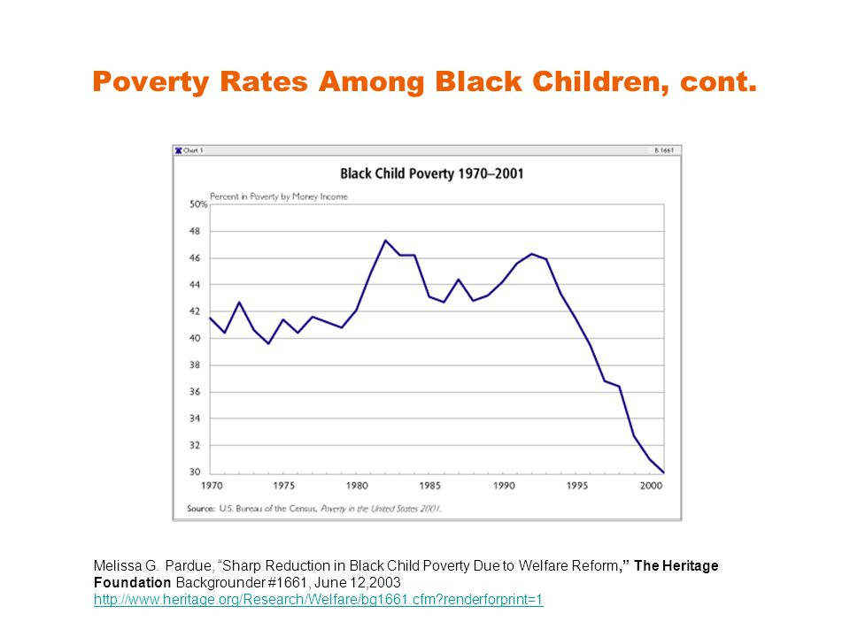 Poverty Rates Among Black Children, cont. Melissa G.