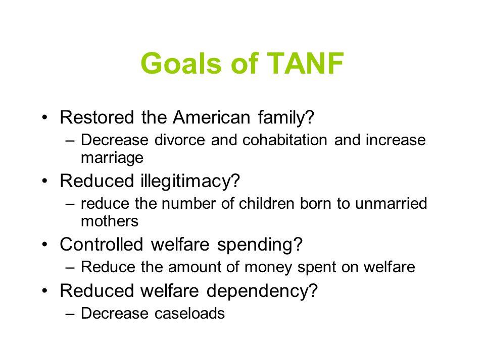 DID TANF Reduce illegitimacy .