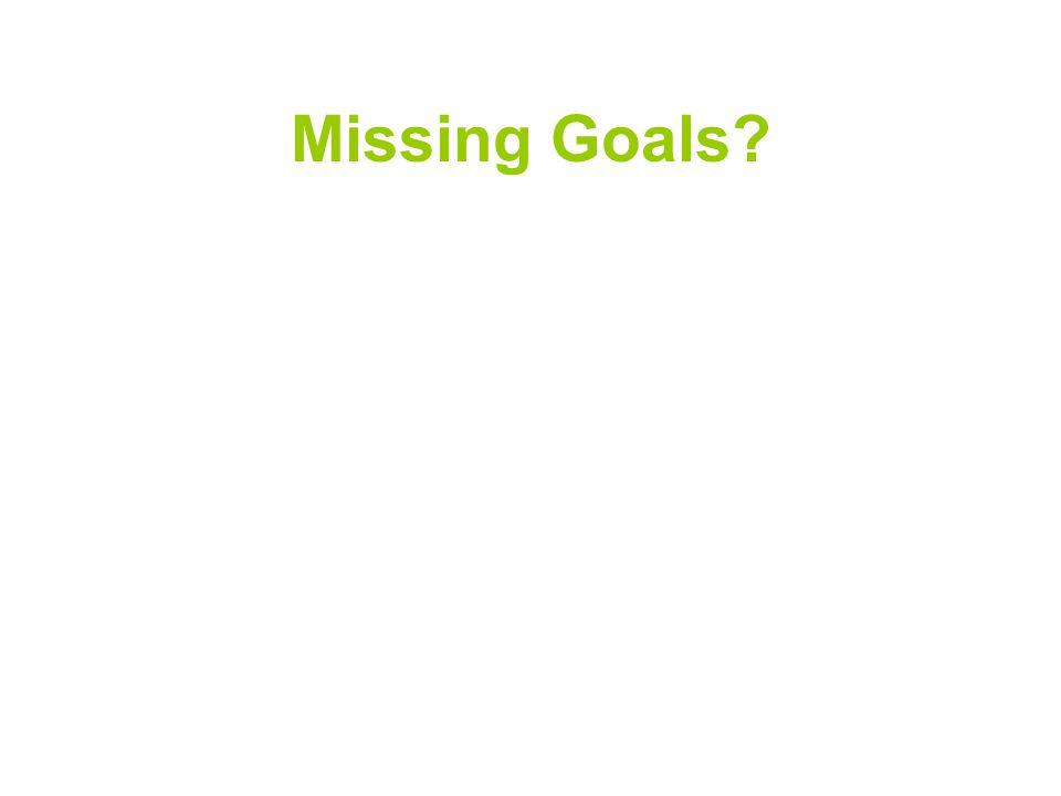 Missing Goals