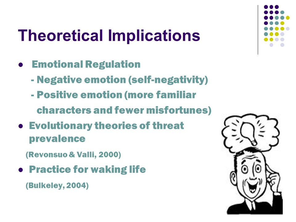 Theoretical Implications Emotional Regulation - Negative emotion (self-negativity) - Positive emotion (more familiar characters and fewer misfortunes) Evolutionary theories of threat prevalence (Revonsuo & Valli, 2000) Practice for waking life (Bulkeley, 2004)