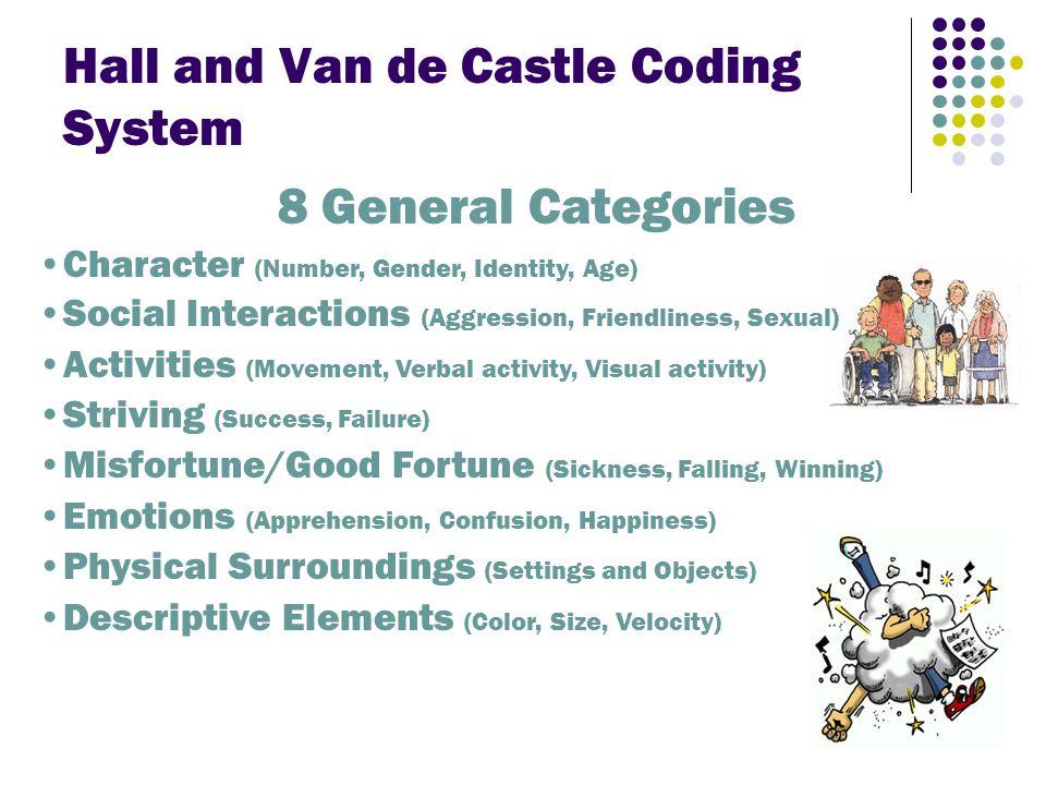 Hall and Van de Castle Coding System Calvin Hall & Robert Van de Castle (1966).