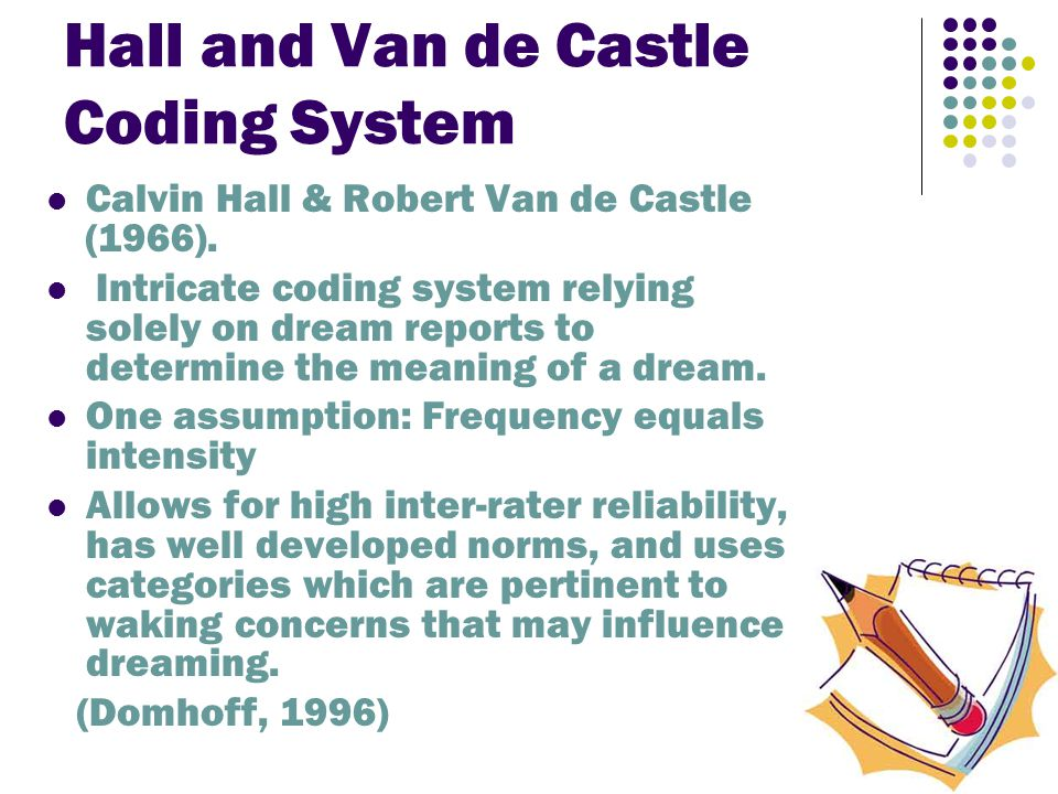 Hall and Van de Castle Coding System Calvin Hall & Robert Van de Castle (1966).