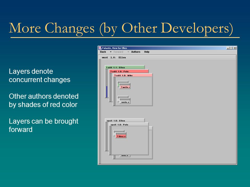 More Changes (by Other Developers) Layers denote concurrent changes Other authors denoted by shades of red color Layers can be brought forward