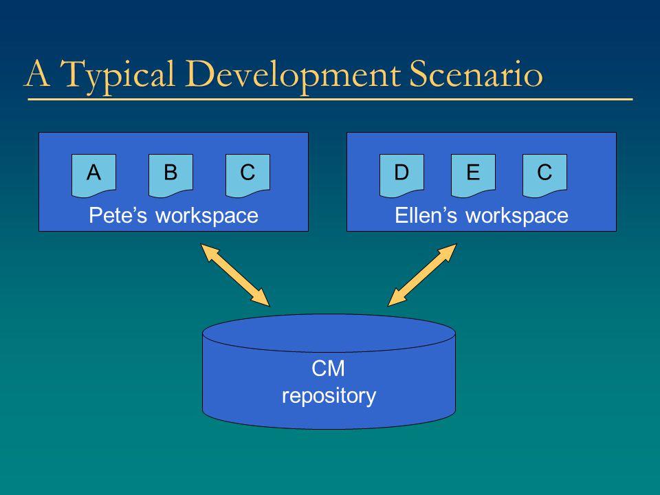 A Typical Development Scenario CM repository Pete's workspace CBA Ellen's workspace ECD