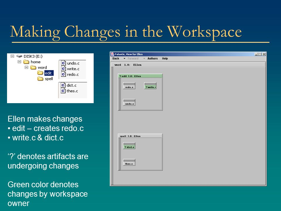 Making Changes in the Workspace Ellen makes changes edit – creates redo.c write.c & dict.c '?' denotes artifacts are undergoing changes Green color de