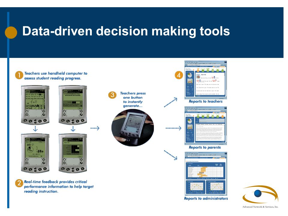 Data-driven decision making tools