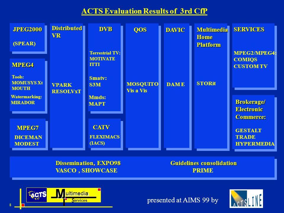 ultimedia ervices SM 8 presented at AIMS 99 by ACTS Evaluation Results of 3rd CfP DistributedVR CATV CATV Mmds: MAPT Smatv: S3M Terrestrial TV: MOTIVATE ITTI DAVIC DAVIC QOS Multimedia Home Platform JPEG2000 MPEG4 MPEG7 Watermarking: MIRADOR SERVICES Dissemination, EXPO98 VASCO, SHOWCASE Guidelines consolidation PRIME DVB DVB Brokerage/ElectronicCommerce: MOSQUITO Vis a Vis DAM E STORit MPEG2/MPEG4: COMIQS CUSTOM TV VPARK RESOLVxT (SPEAR) Tools: MOMUSYS Xt MOUTH GESTALT TRADE HYPERMEDIA FLEXIMACS (IACS) DICEMAN MODEST