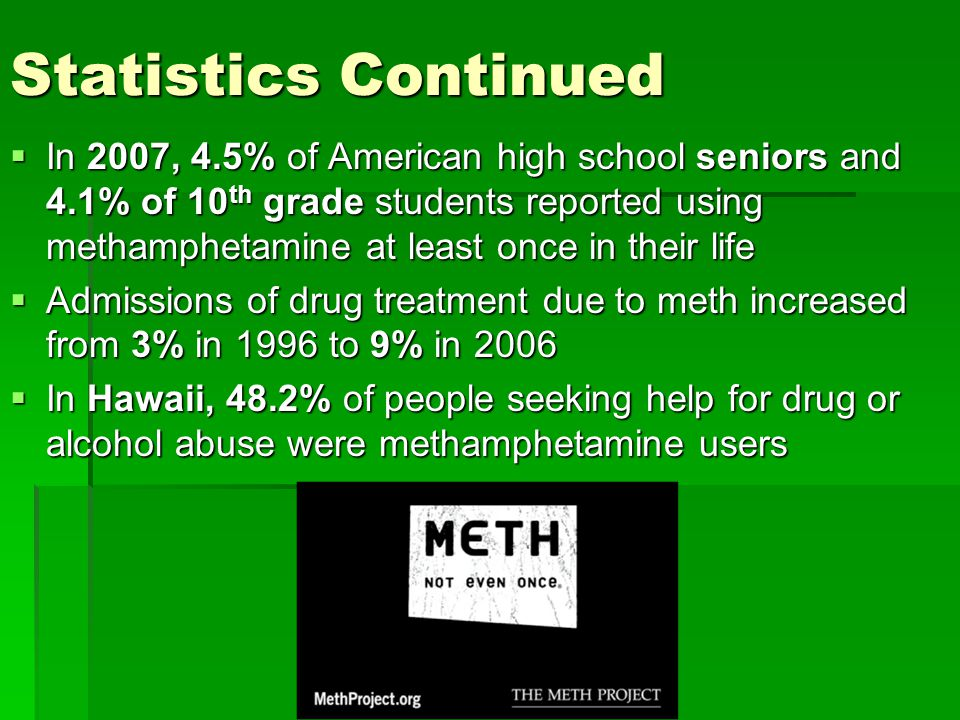 Statistics Continued  In 2007, 4.5% of American high school seniors and 4.1% of 10 th grade students reported using methamphetamine at least once in their life  Admissions of drug treatment due to meth increased from 3% in 1996 to 9% in 2006  In Hawaii, 48.2% of people seeking help for drug or alcohol abuse were methamphetamine users
