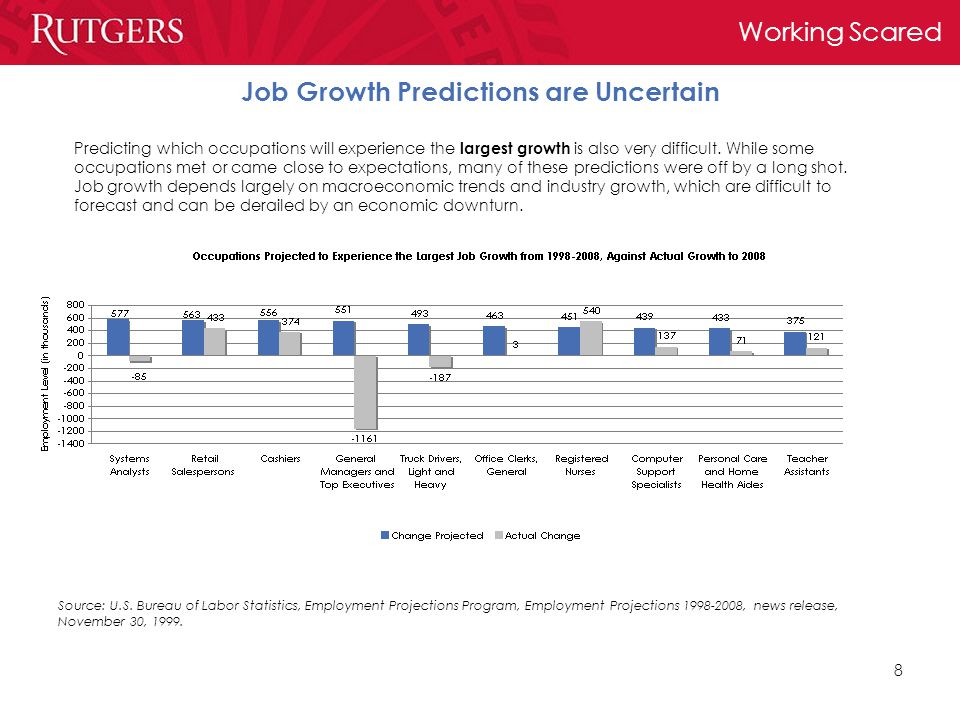 Working Scared 8 Job Growth Predictions are Uncertain Predicting which occupations will experience the largest growth is also very difficult.