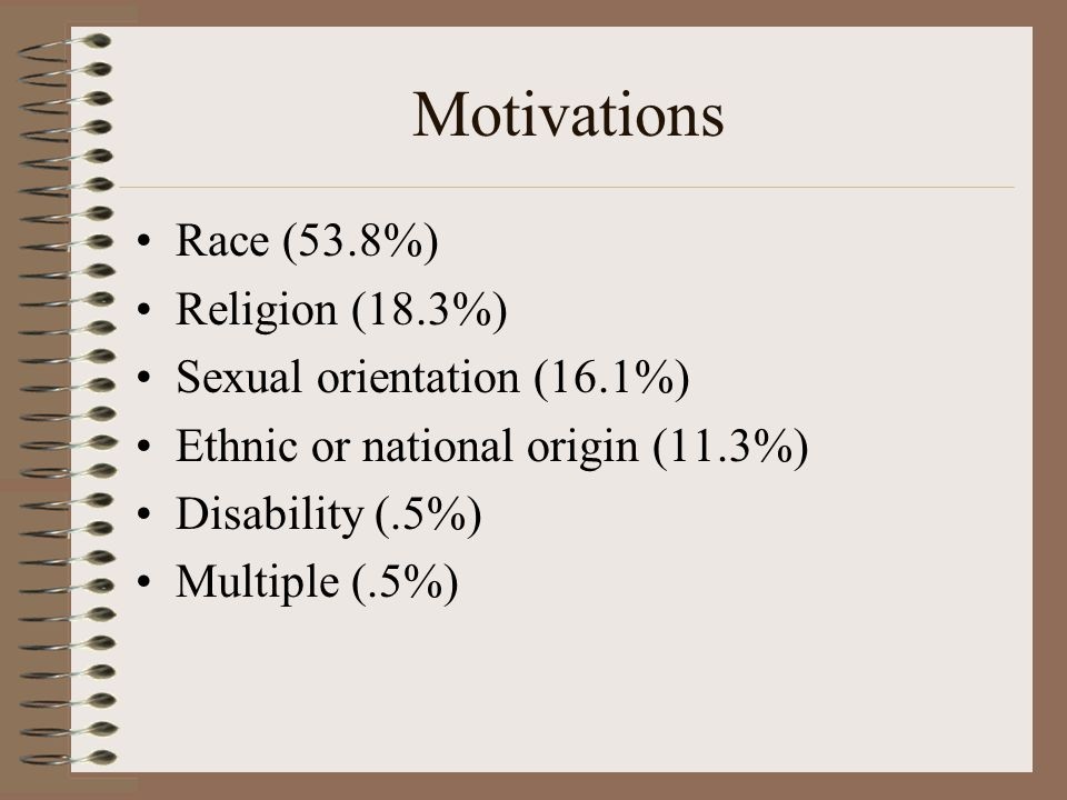 Motivations Race (53.8%) Religion (18.3%) Sexual orientation (16.1%) Ethnic or national origin (11.3%) Disability (.5%) Multiple (.5%)