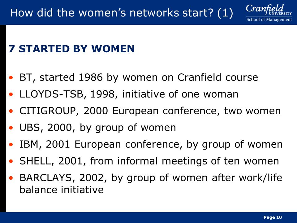 How did the women's networks start.