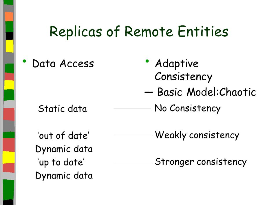 Replicas of Remote Entities Adaptive Consistency — Basic Model:Chaotic No Consistency Weakly consistency Stronger consistency Data Access Static data 'out of date' Dynamic data 'up to date' Dynamic data
