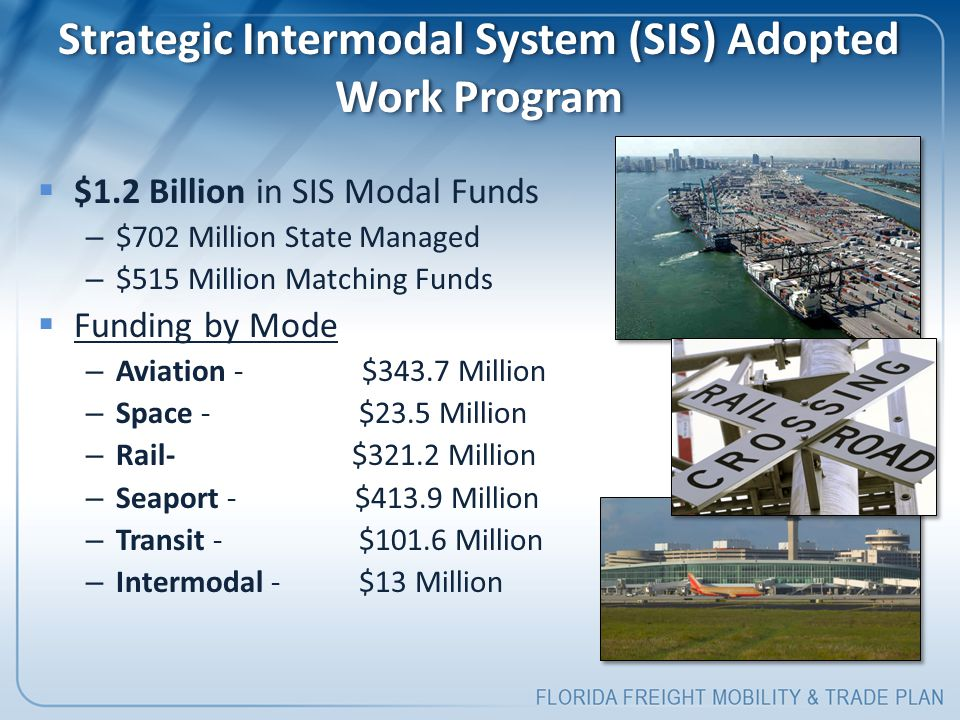 Strategic Intermodal System (SIS) Adopted Work Program  $1.2 Billion in SIS Modal Funds – $702 Million State Managed – $515 Million Matching Funds 