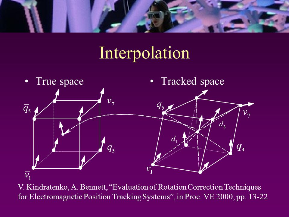 "Interpolation True spaceTracked space 1 d 8 d V. Kindratenko, A. Bennett, ""Evaluation of Rotation Correction Techniques for Electromagnetic Position T"