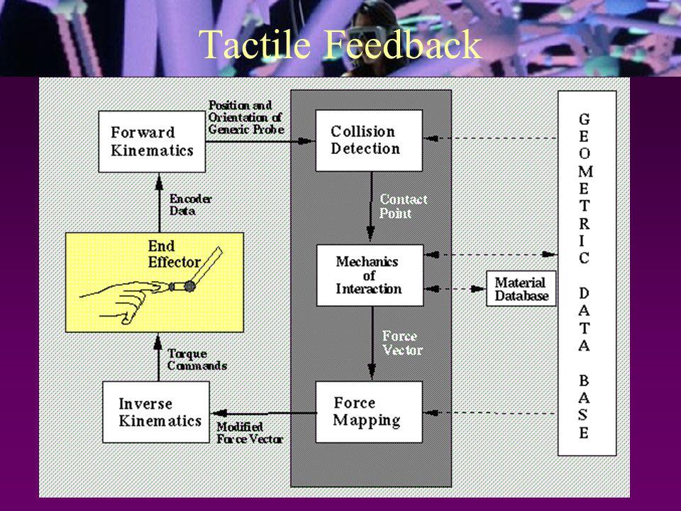 Tactile Feedback