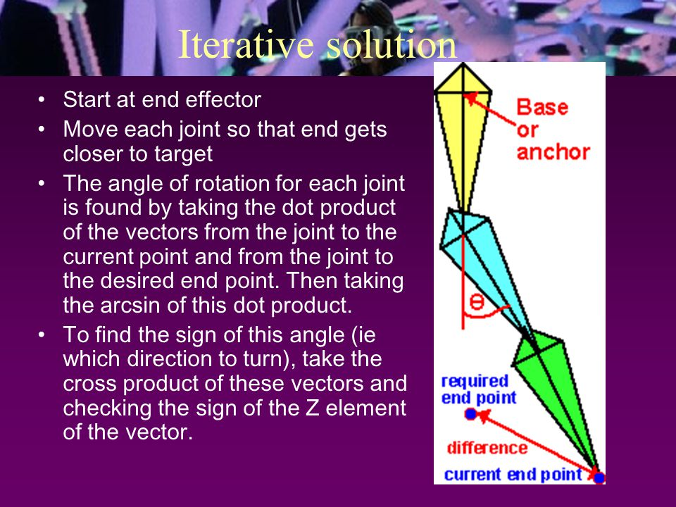 Iterative solution Start at end effector Move each joint so that end gets closer to target The angle of rotation for each joint is found by taking the dot product of the vectors from the joint to the current point and from the joint to the desired end point.