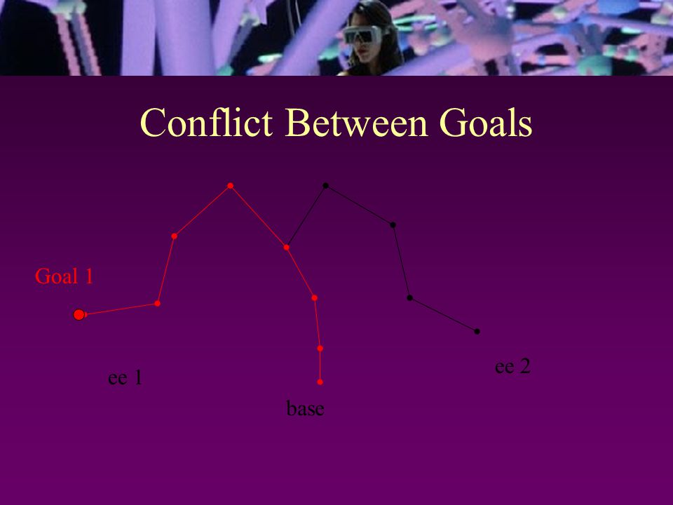 Conflict Between Goals base ee 2 ee 1 Goal 1