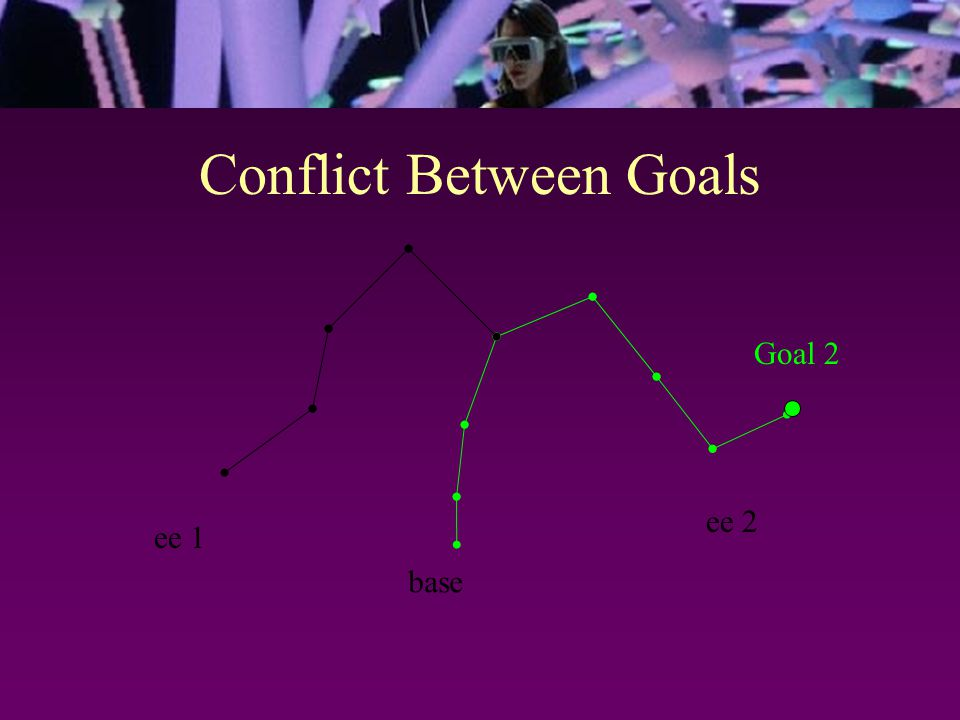 Conflict Between Goals base ee 2 Goal 2 ee 1