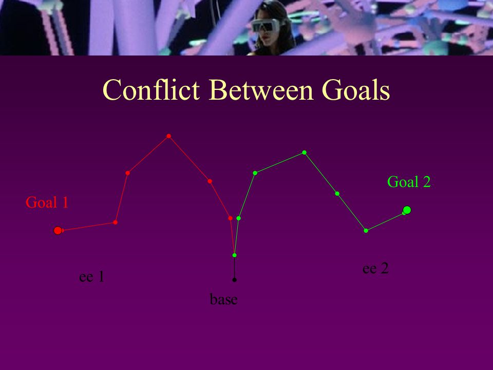 Conflict Between Goals base ee 2 ee 1 Goal 1 Goal 2