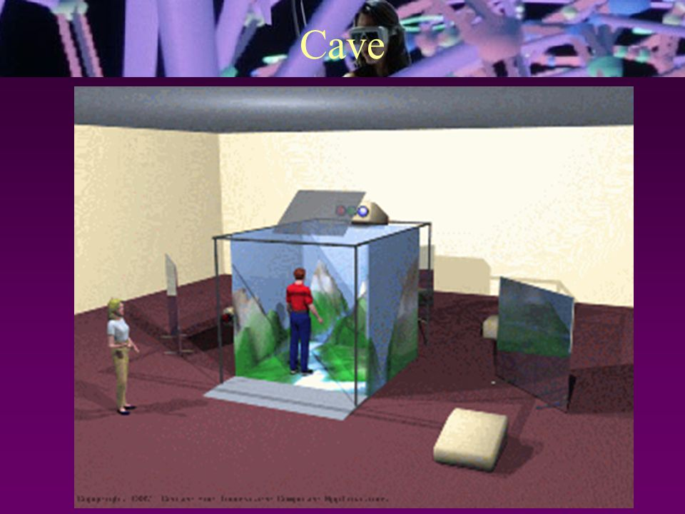 Organization of a Virtual Actor Organism Level 6.Motor Behavior 5.