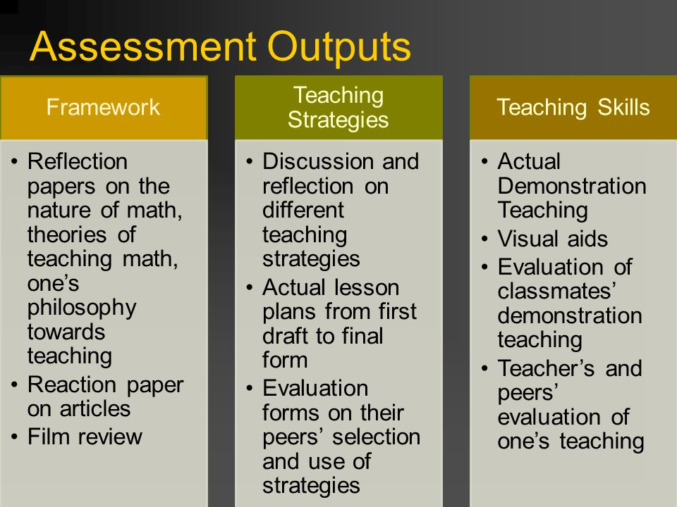 Assessment Outputs Framework Reflection papers on the nature of math, theories of teaching math, one's philosophy towards teaching Reaction paper on articles Film review Teaching Strategies Discussion and reflection on different teaching strategies Actual lesson plans from first draft to final form Evaluation forms on their peers' selection and use of strategies Teaching Skills Actual Demonstration Teaching Visual aids Evaluation of classmates' demonstration teaching Teacher's and peers' evaluation of one's teaching
