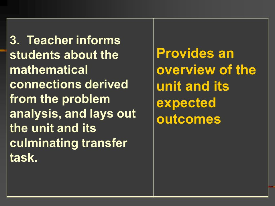 3. Teacher informs students about the mathematical connections derived from the problem analysis, and lays out the unit and its culminating transfer t