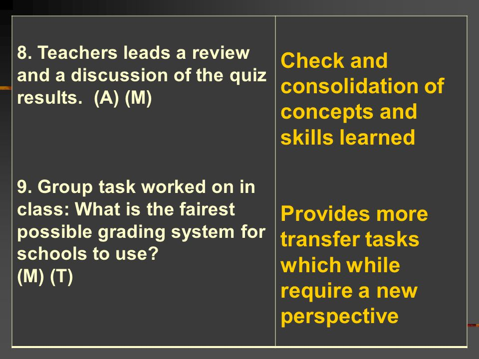 8.Teachers leads a review and a discussion of the quiz results.