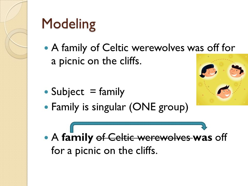Modeling A family of Celtic werewolves was off for a picnic on the cliffs. Subject = family Family is singular (ONE group) A family of Celtic werewolv