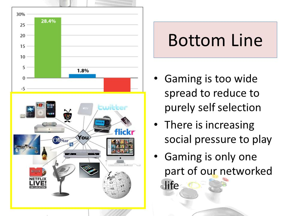 Bottom Line Gaming is too wide spread to reduce to purely self selection There is increasing social pressure to play Gaming is only one part of our networked life Percent growth in US 2006-2007