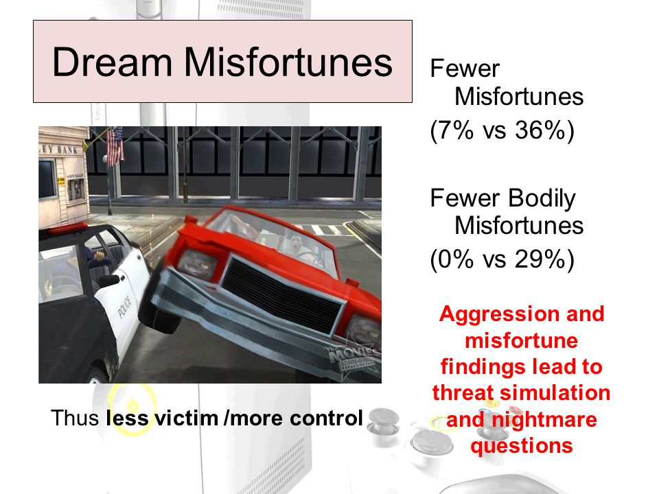 Dream Misfortunes Fewer Misfortunes (7% vs 36%) Fewer Bodily Misfortunes (0% vs 29%) Thus less victim /more control Aggression and misfortune findings lead to threat simulation and nightmare questions