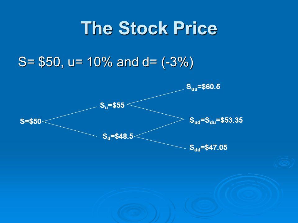The Stock Price S= $50, u= 10% and d= (-3%) S=$50 S u =$55 S d =$48.5 S uu =$60.5 S ud =S du =$53.35 S dd =$47.05