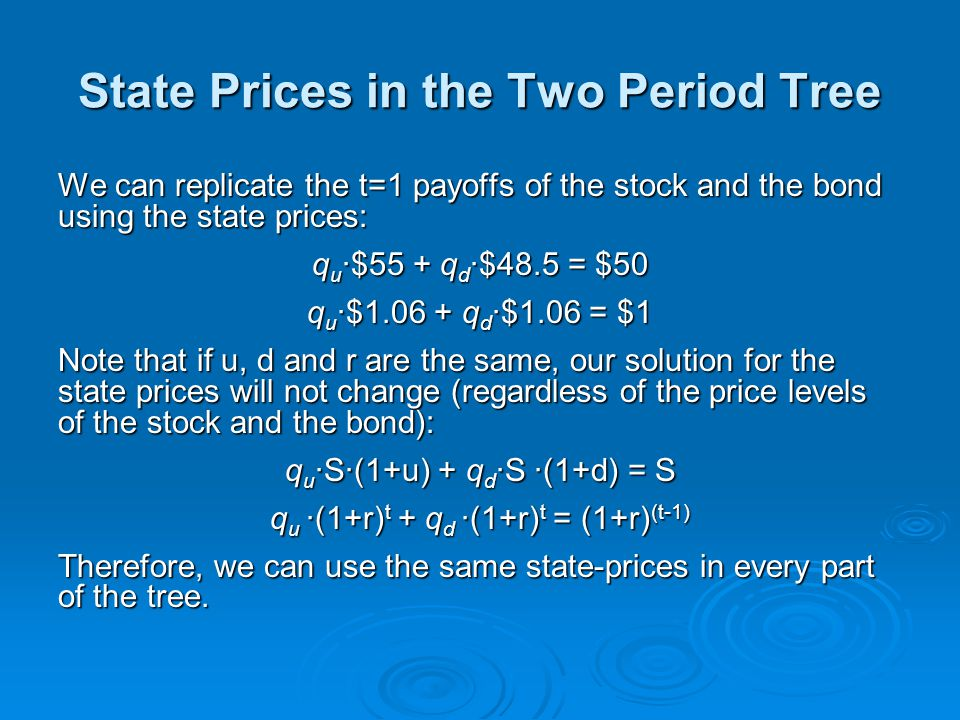 State Prices in the Two Period Tree We can replicate the t=1 payoffs of the stock and the bond using the state prices: q u ·$55 + q d ·$48.5 = $50 q u ·$1.06 + q d ·$1.06 = $1 Note that if u, d and r are the same, our solution for the state prices will not change (regardless of the price levels of the stock and the bond): q u ·S·(1+u) + q d ·S ·(1+d) = S q u ·(1+r) t + q d ·(1+r) t = (1+r) (t-1) Therefore, we can use the same state-prices in every part of the tree.