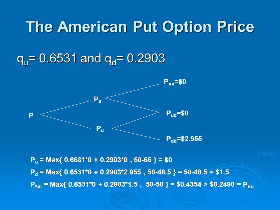 The American Put Option Price q u = 0.6531 and q d = 0.2903 P PuPu PdPd P uu =$0 P ud =$0 P dd =$2.955 P u = Max{ 0.6531*0 + 0.2903*0, 50-55 } = $0 P d = Max{ 0.6531*0 + 0.2903*2.955, 50-48.5 } = 50-48.5 = $1.5 P Am = Max{ 0.6531*0 + 0.2903*1.5, 50-50 } = $0.4354 > $0.2490 = P Eu