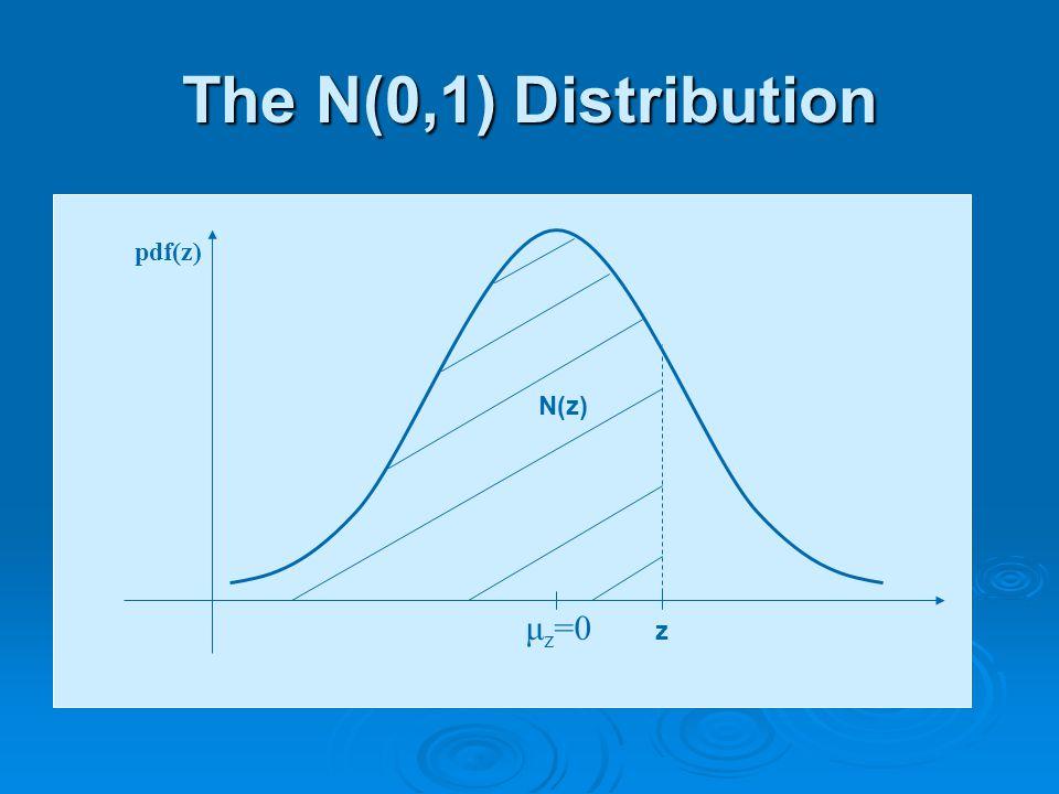 The N(0,1) Distribution μ z =0 pdf(z) z N(z)