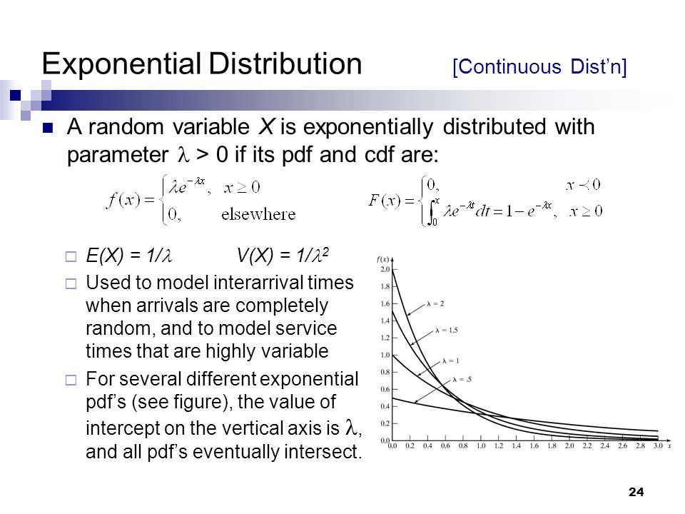24 Exponential Distribution [Continuous Dist'n] A random variable X is exponentially distributed with parameter > 0 if its pdf and cdf are:  E(X) = 1/ V(X) = 1/ 2  Used to model interarrival times when arrivals are completely random, and to model service times that are highly variable  For several different exponential pdf's (see figure), the value of intercept on the vertical axis is, and all pdf's eventually intersect.
