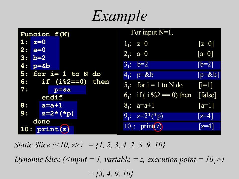 Example Static Slice ( ) = {1, 2, 3, 4, 7, 8, 9, 10} Dynamic Slice ( ) = {3, 4, 9, 10}
